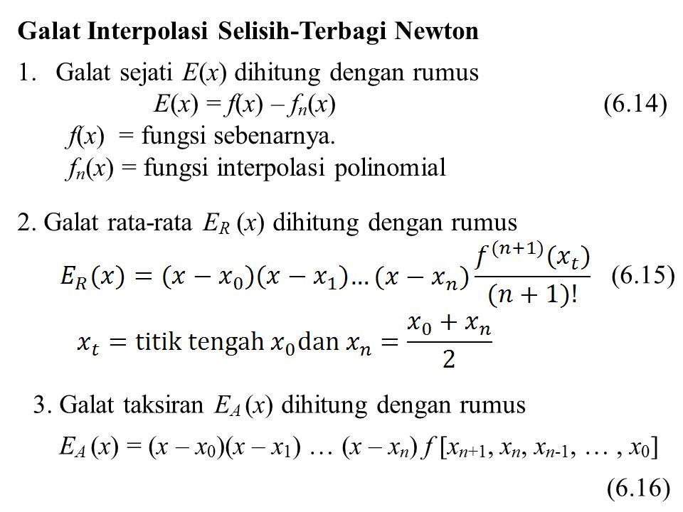 Galat Interpolasi Selisih-Terbagi Newton