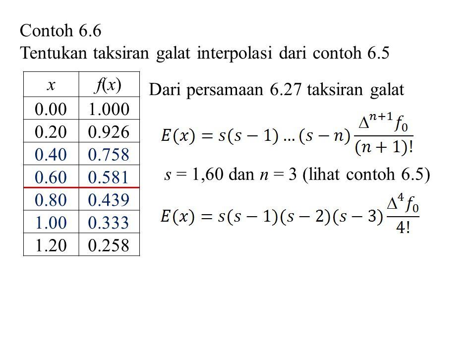 Contoh 6.6 Tentukan taksiran galat interpolasi dari contoh 6.5. x. f(x) 0.00. 1.000. 0.20. 0.926.