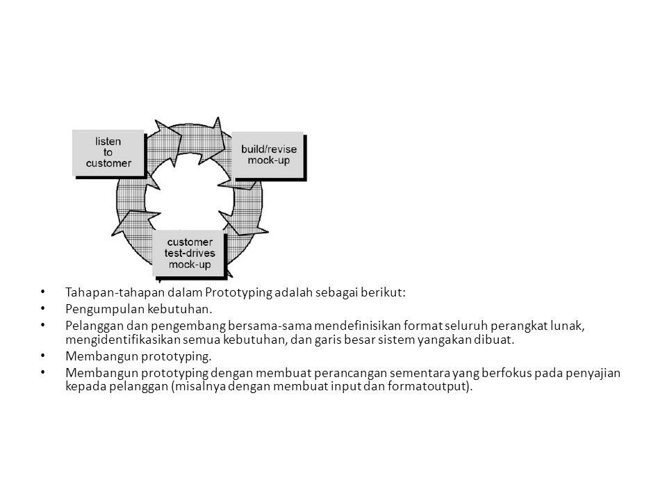 Tahapan-tahapan dalam Prototyping adalah sebagai berikut: