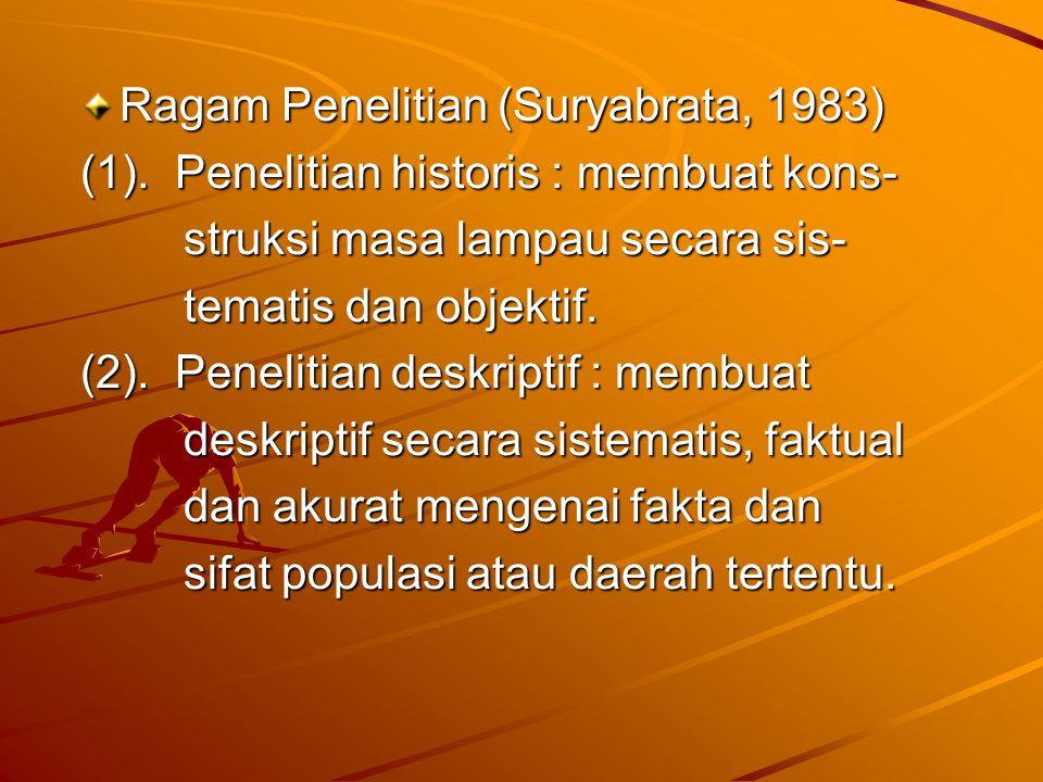 Ragam Penelitian (Suryabrata, 1983)