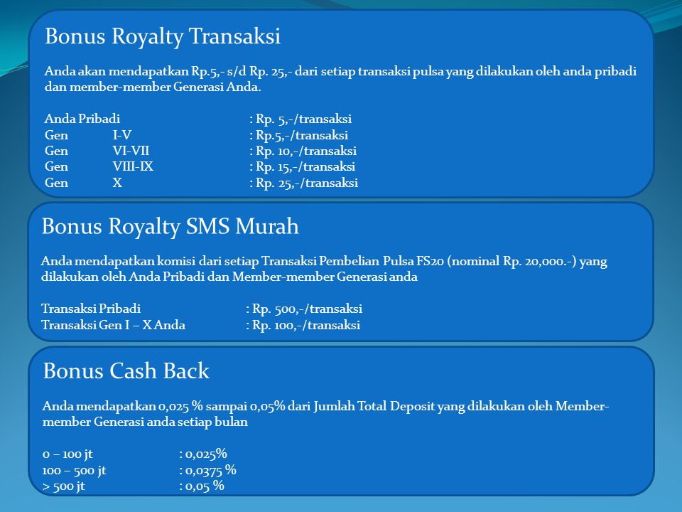 Bonus Royalty Transaksi