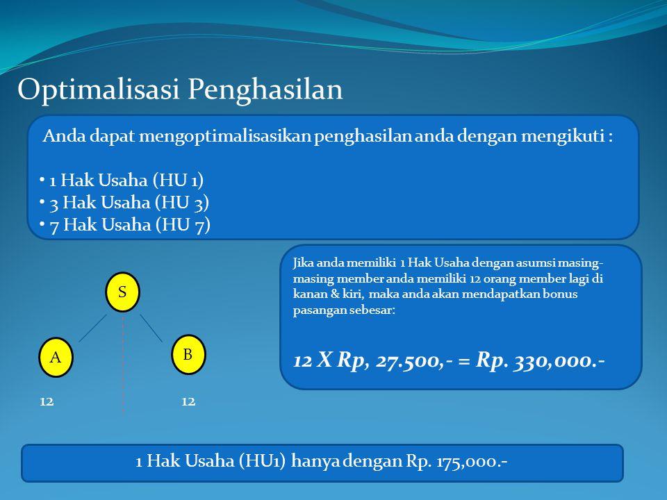 1 Hak Usaha (HU1) hanya dengan Rp. 175,000.-