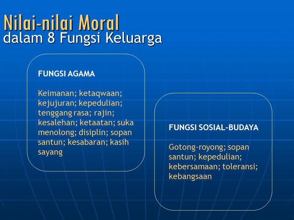 Nilai-nilai Moral dalam 8 Fungsi Keluarga FUNGSI AGAMA
