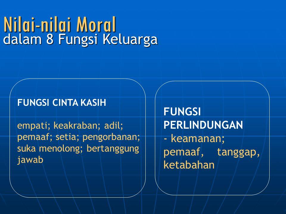 Nilai-nilai Moral dalam 8 Fungsi Keluarga FUNGSI PERLINDUNGAN