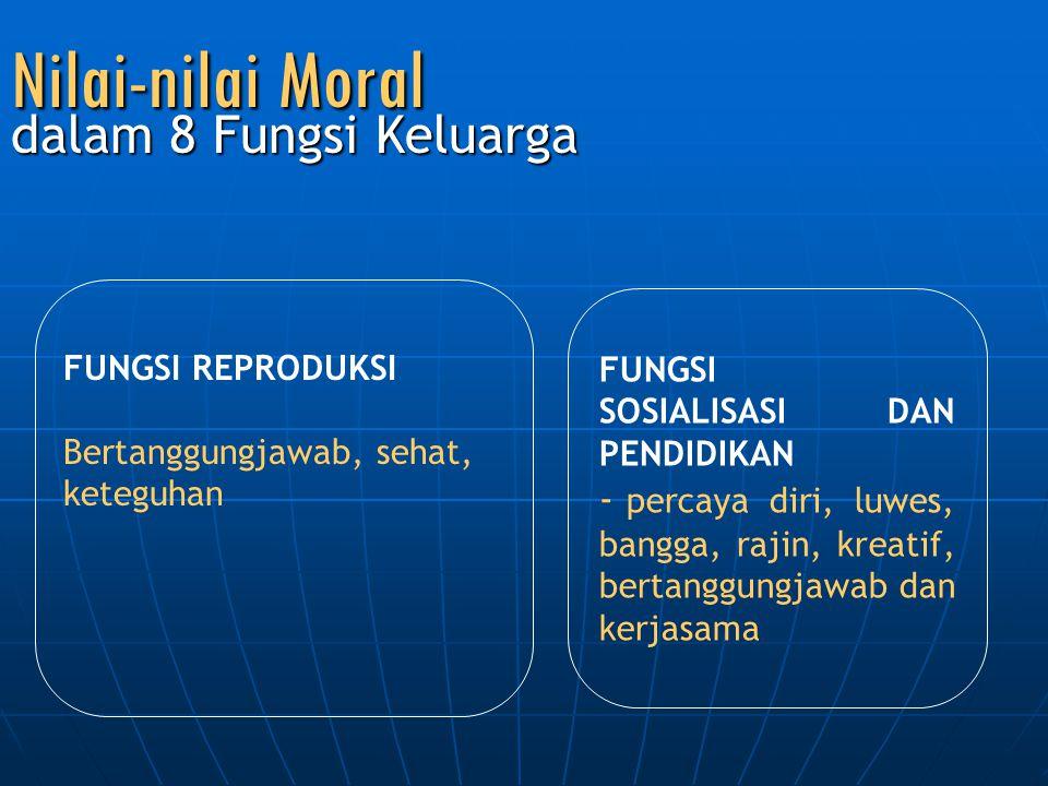 Nilai-nilai Moral dalam 8 Fungsi Keluarga