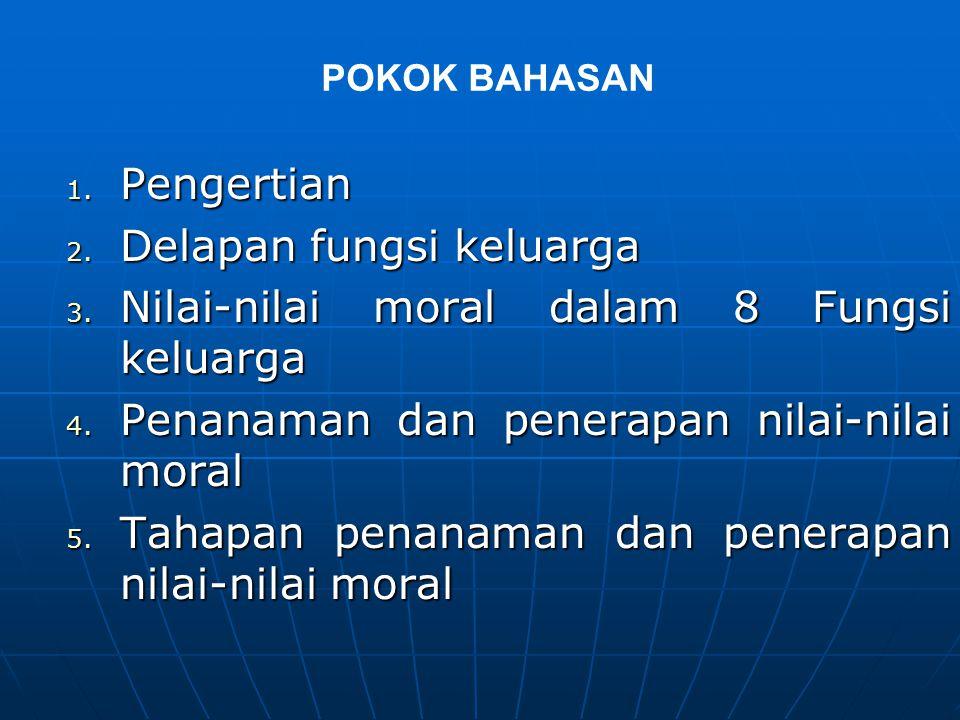 Delapan fungsi keluarga Nilai-nilai moral dalam 8 Fungsi keluarga