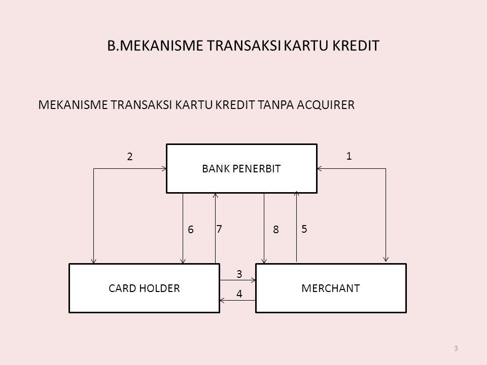 B.MEKANISME TRANSAKSI KARTU KREDIT