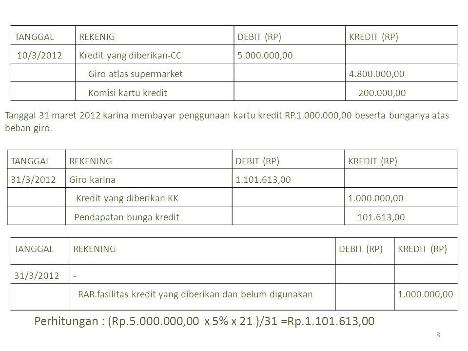 Perhitungan : (Rp.5.000.000,00 x 5% x 21 )/31 =Rp.1.101.613,00