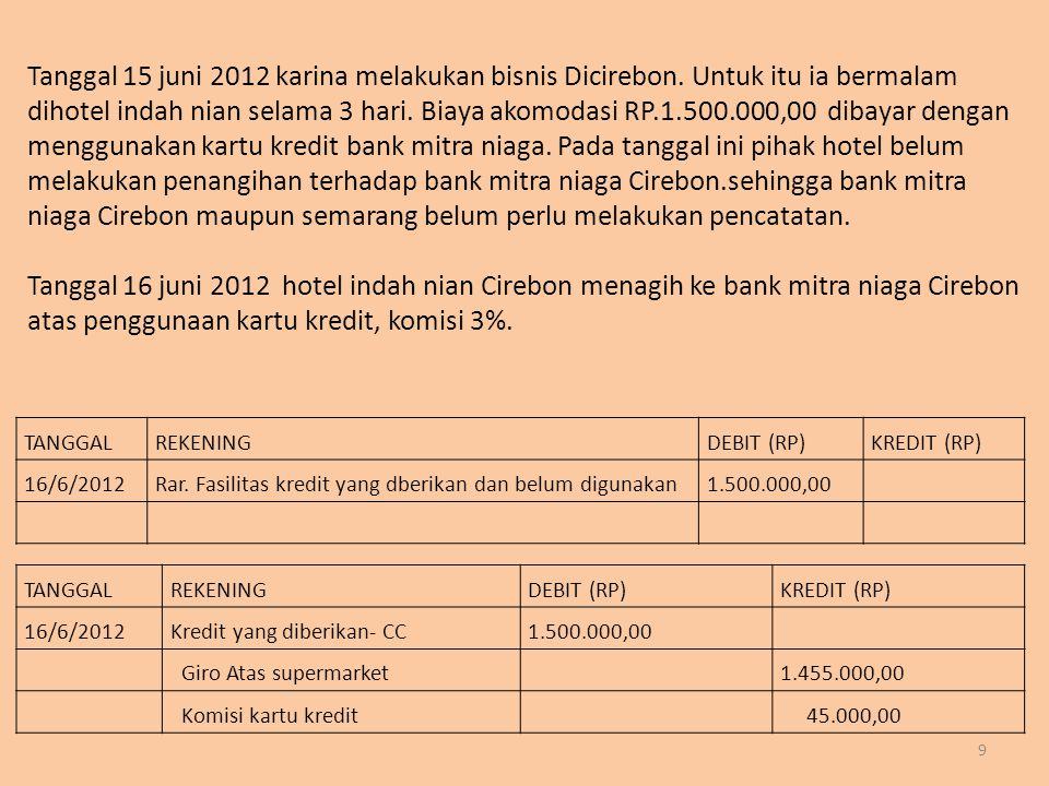 Tanggal 15 juni 2012 karina melakukan bisnis Dicirebon