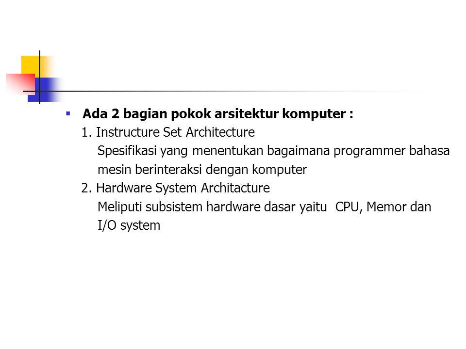 Ada 2 bagian pokok arsitektur komputer :
