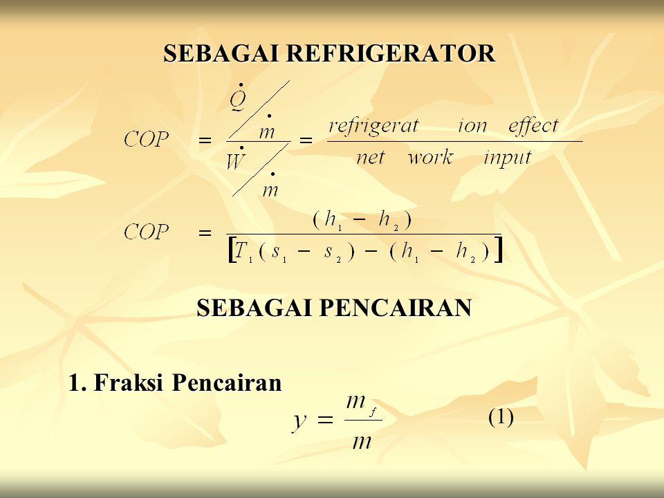 SEBAGAI REFRIGERATOR SEBAGAI PENCAIRAN
