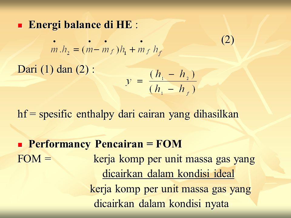 Energi balance di HE : (2) Dari (1) dan (2) : hf = spesific enthalpy dari cairan yang dihasilkan.