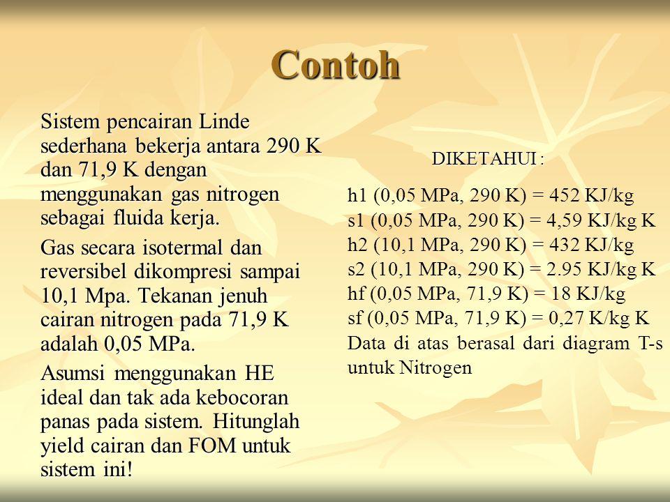 Contoh Sistem pencairan Linde sederhana bekerja antara 290 K dan 71,9 K dengan menggunakan gas nitrogen sebagai fluida kerja.