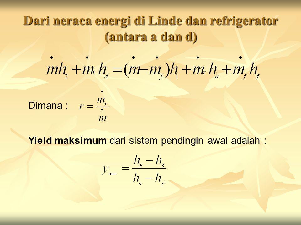 Dari neraca energi di Linde dan refrigerator (antara a dan d)