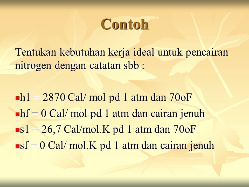 Contoh Tentukan kebutuhan kerja ideal untuk pencairan nitrogen dengan catatan sbb : h1 = 2870 Cal/ mol pd 1 atm dan 70oF.
