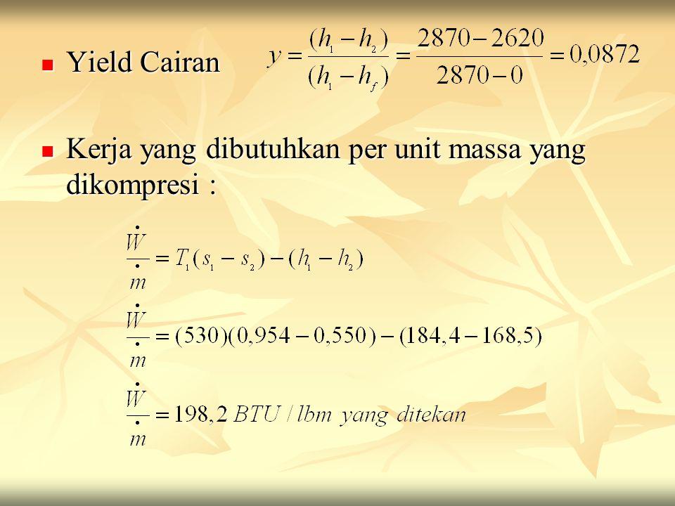 Yield Cairan Kerja yang dibutuhkan per unit massa yang dikompresi :
