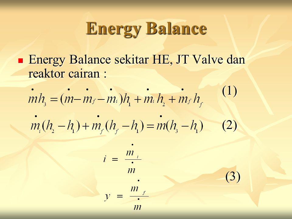 Energy Balance Energy Balance sekitar HE, JT Valve dan reaktor cairan : (1) (2) (3)