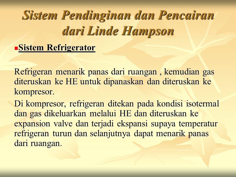 Sistem Pendinginan dan Pencairan dari Linde Hampson