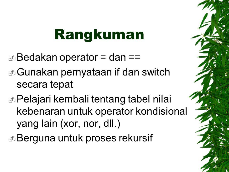 Rangkuman Bedakan operator = dan ==