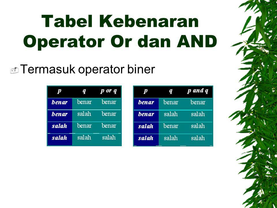 Tabel Kebenaran Operator Or dan AND