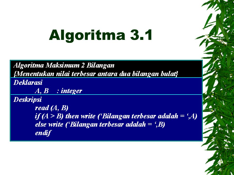 Algoritma 3.1