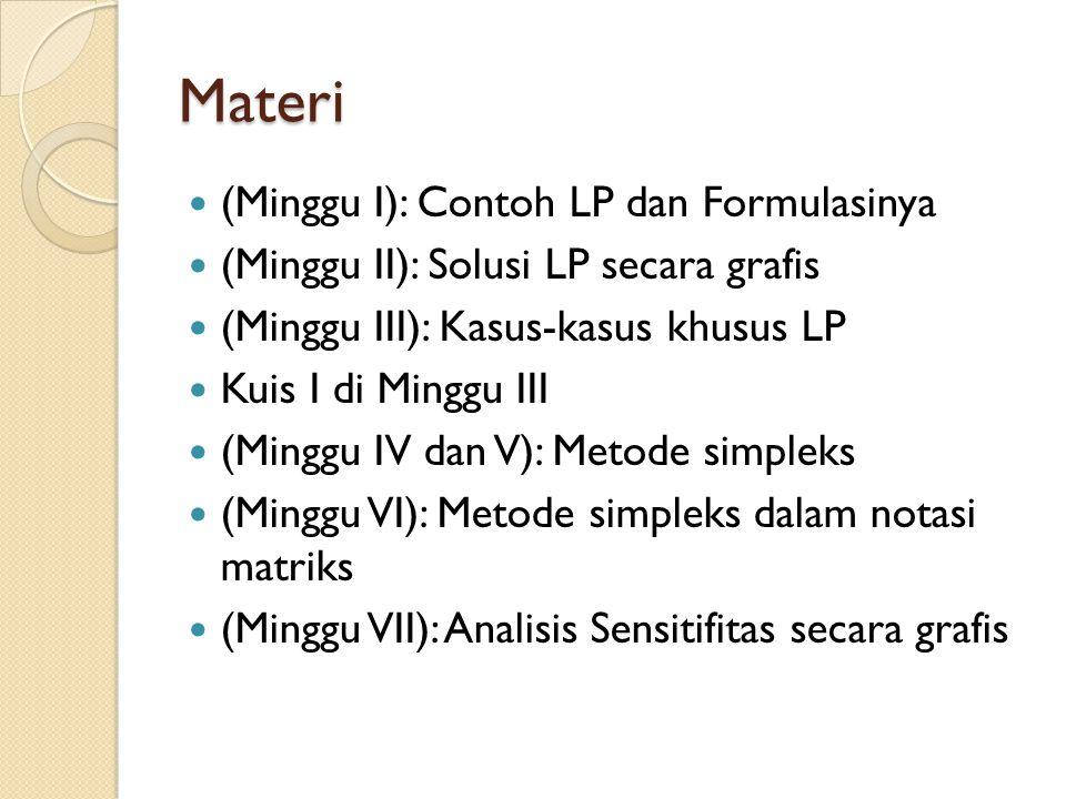 Materi (Minggu I): Contoh LP dan Formulasinya