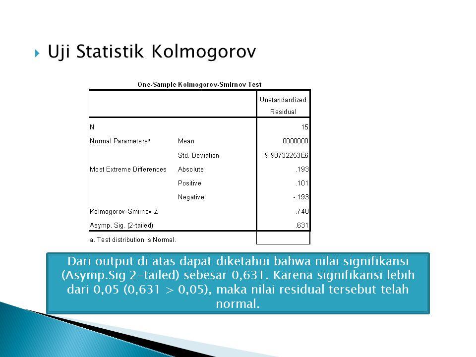 Uji Statistik Kolmogorov