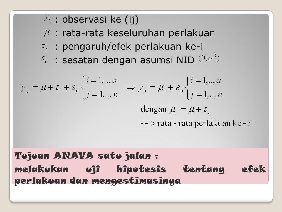 : observasi ke (ij) : rata-rata keseluruhan perlakuan. : pengaruh/efek perlakuan ke-i. : sesatan dengan asumsi NID.