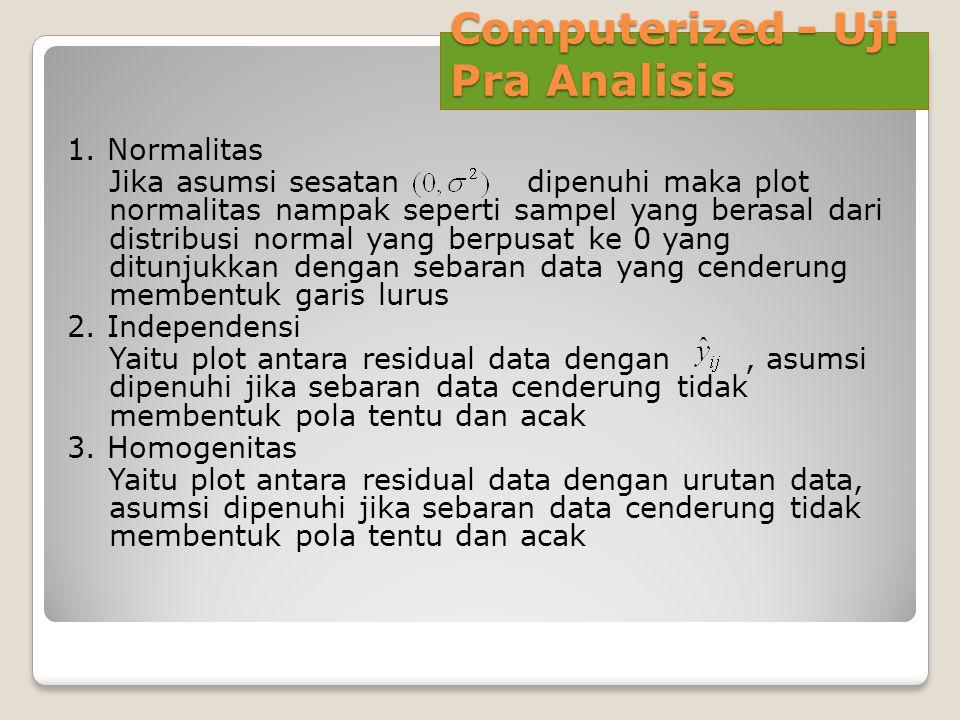 Computerized - Uji Pra Analisis