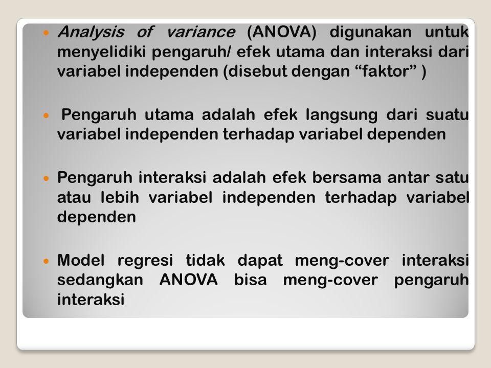 Analysis of variance (ANOVA) digunakan untuk menyelidiki pengaruh/ efek utama dan interaksi dari variabel independen (disebut dengan faktor )