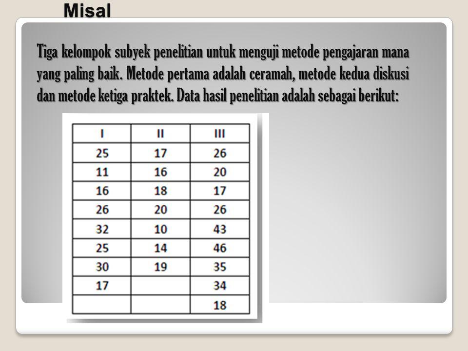 Misal