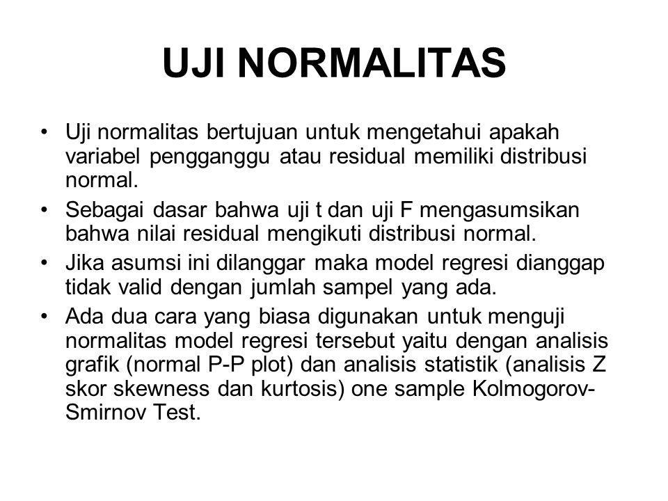 UJI NORMALITAS Uji normalitas bertujuan untuk mengetahui apakah variabel pengganggu atau residual memiliki distribusi normal.