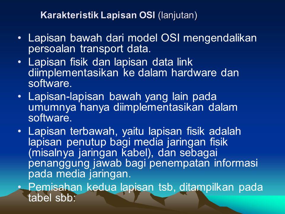Karakteristik Lapisan OSI (lanjutan)