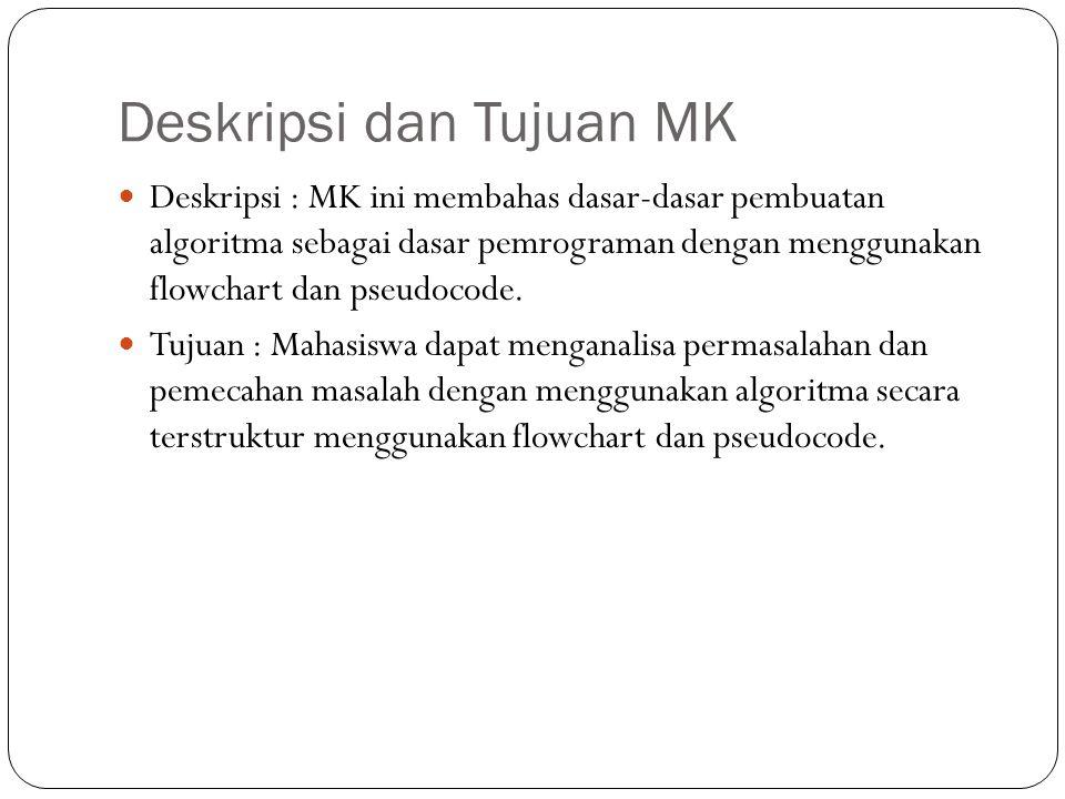 Deskripsi dan Tujuan MK