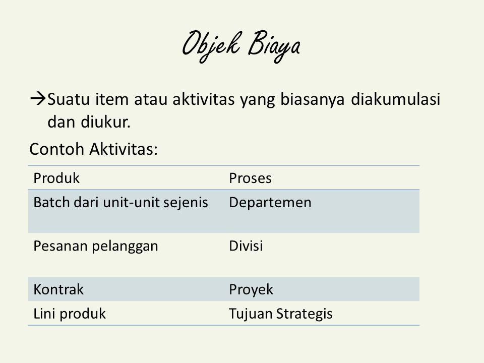 Objek Biaya Suatu item atau aktivitas yang biasanya diakumulasi dan diukur. Contoh Aktivitas: Produk.