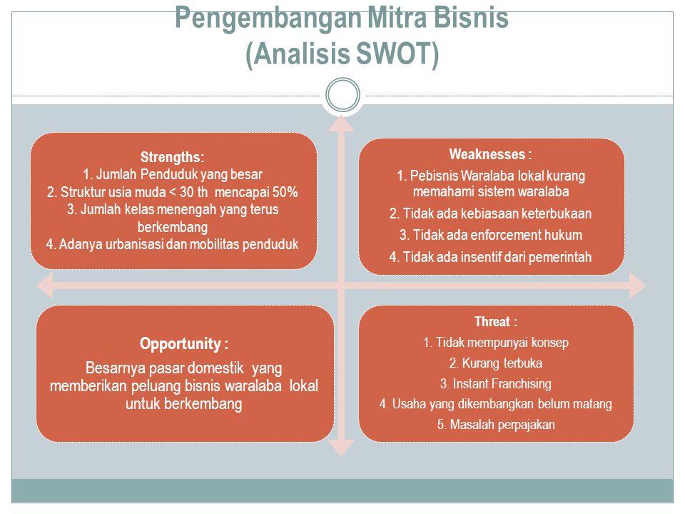 Pengembangan Mitra Bisnis (Analisis SWOT)