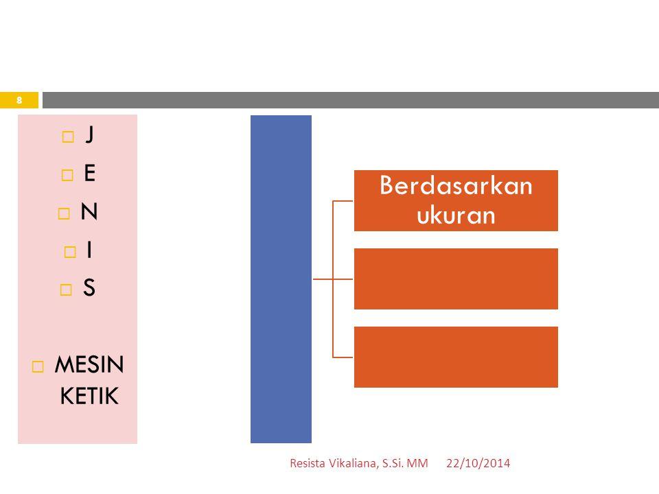 Berdasarkan ukuran J E N I S MESIN KETIK Resista Vikaliana, S.Si. MM