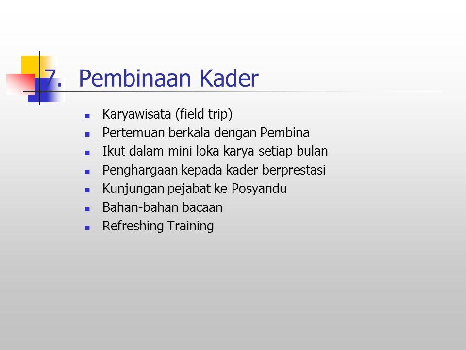 7. Pembinaan Kader Karyawisata (field trip)