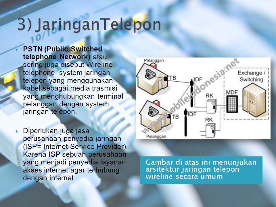 3) JaringanTelepon