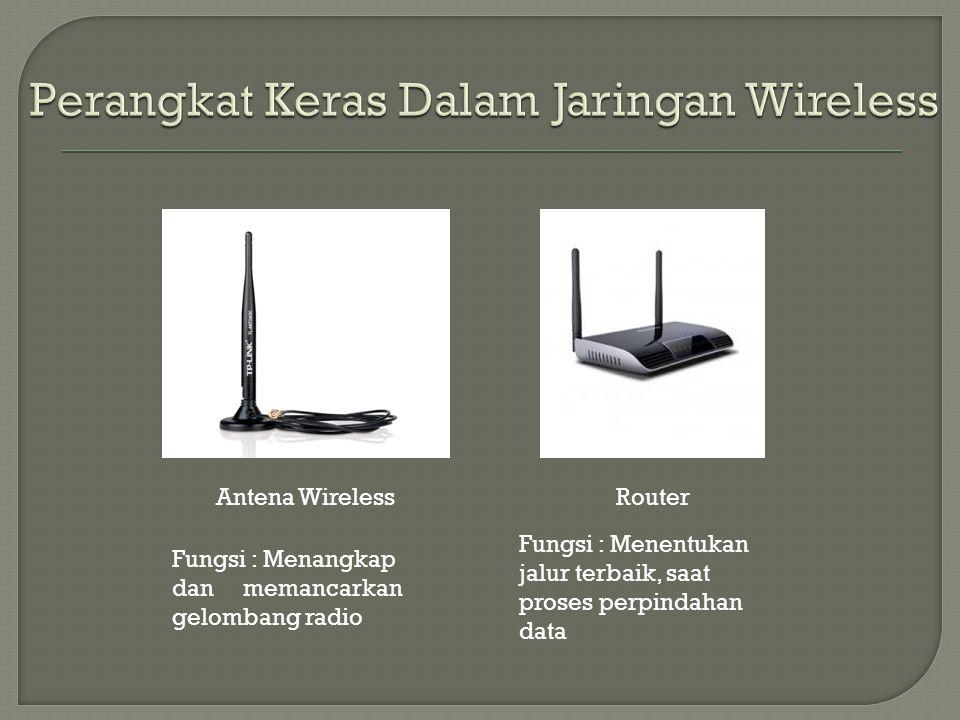 Perangkat Keras Dalam Jaringan Wireless