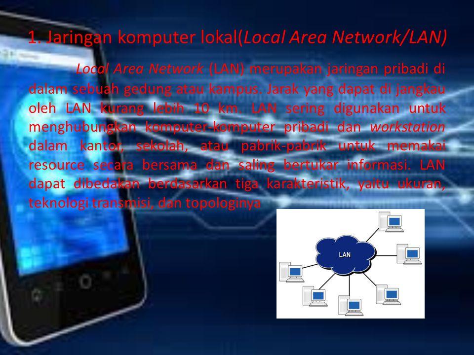 1. Jaringan komputer lokal(Local Area Network/LAN)