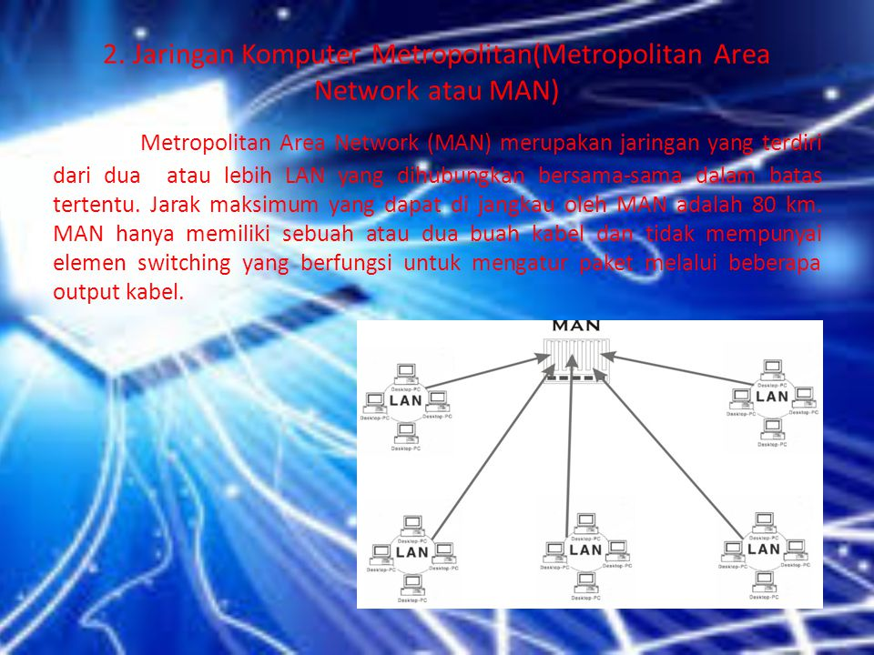 2. Jaringan Komputer Metropolitan(Metropolitan Area Network atau MAN)