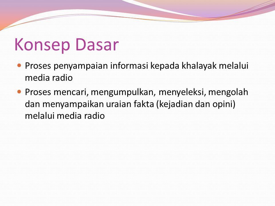 Konsep Dasar Proses penyampaian informasi kepada khalayak melalui media radio.
