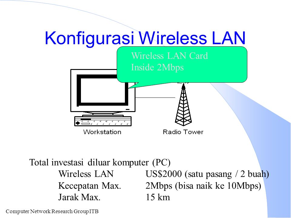 Konfigurasi Wireless LAN