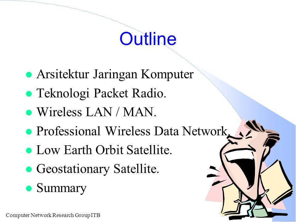 Outline Arsitektur Jaringan Komputer Teknologi Packet Radio.