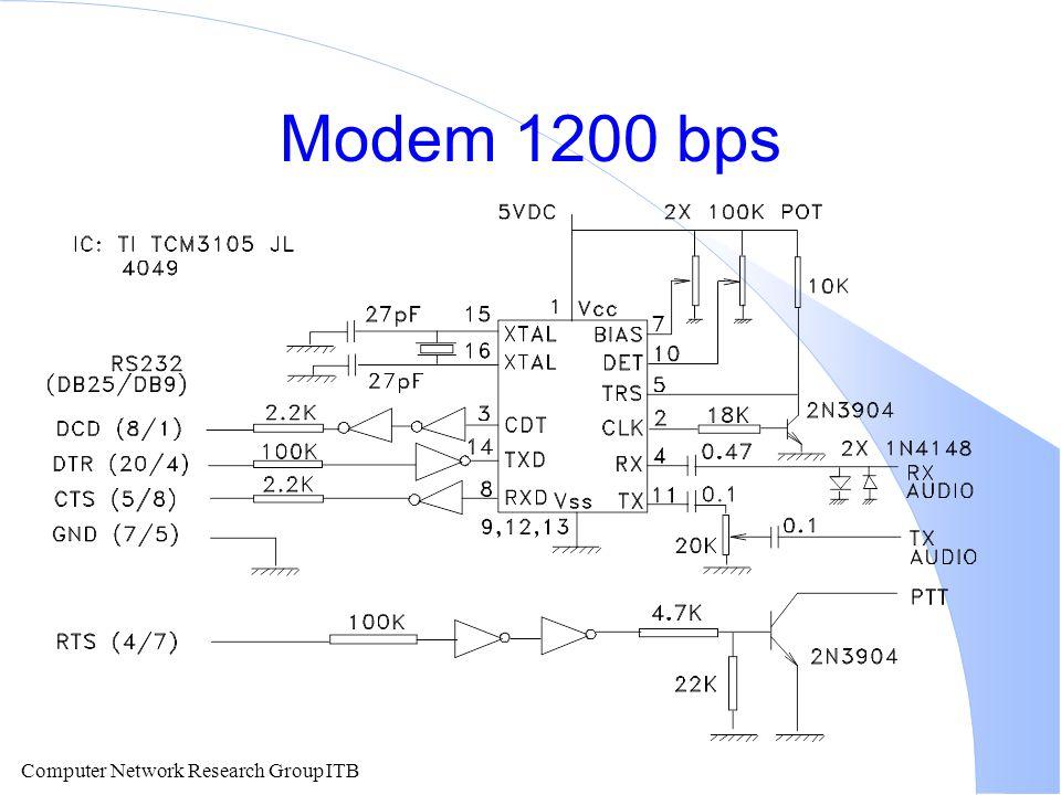 Modem 1200 bps