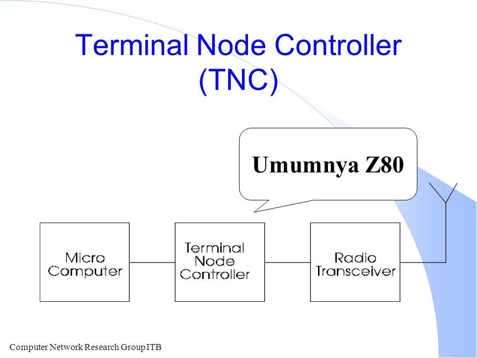 Terminal Node Controller (TNC)