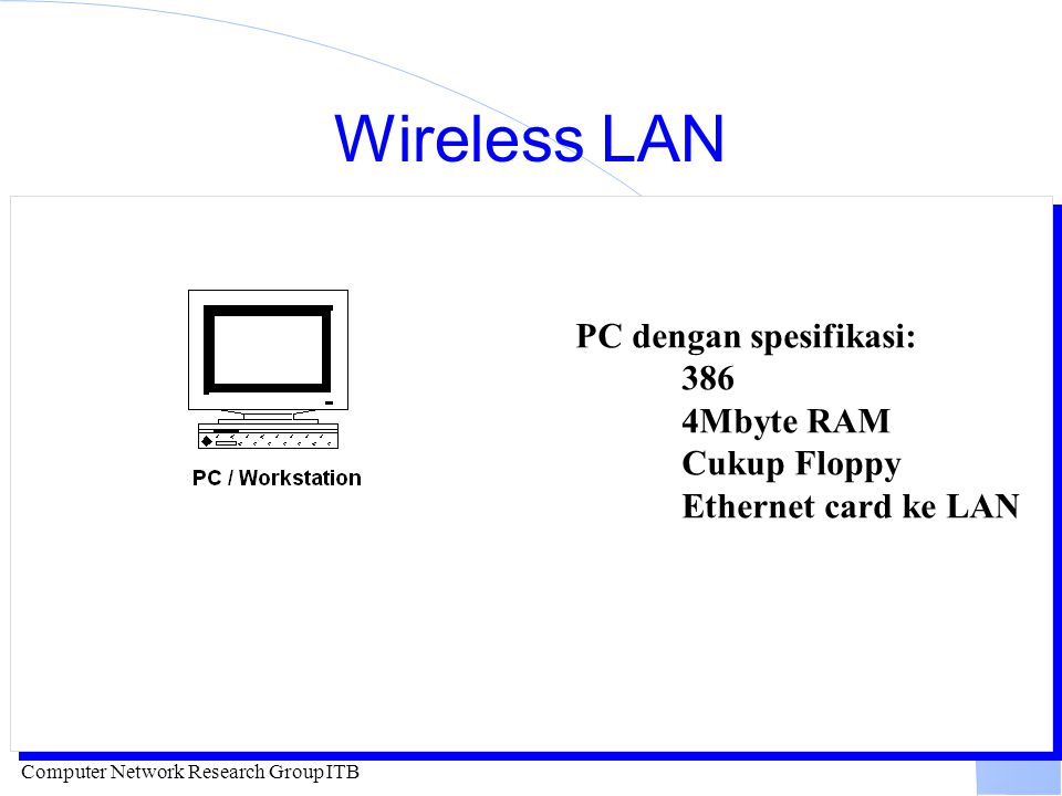 Wireless LAN PC dengan spesifikasi: 386 4Mbyte RAM Cukup Floppy
