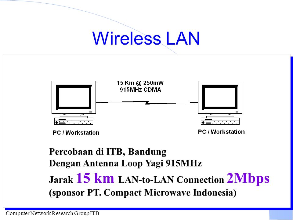 Wireless LAN Percobaan di ITB, Bandung Dengan Antenna Loop Yagi 915MHz