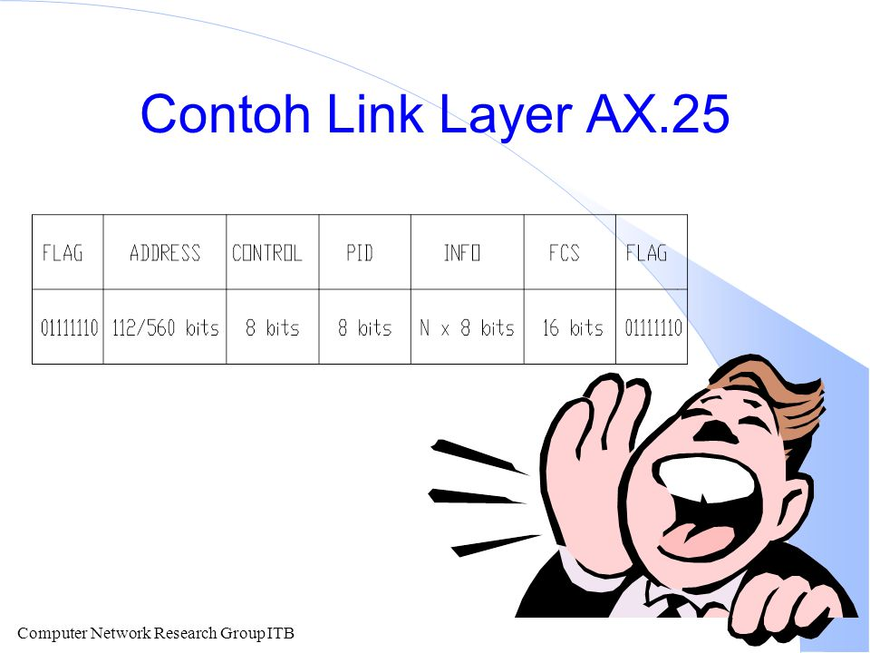 Contoh Link Layer AX.25